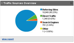 Image of summary traffic report