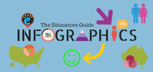 The Educators' Guide to Infographics