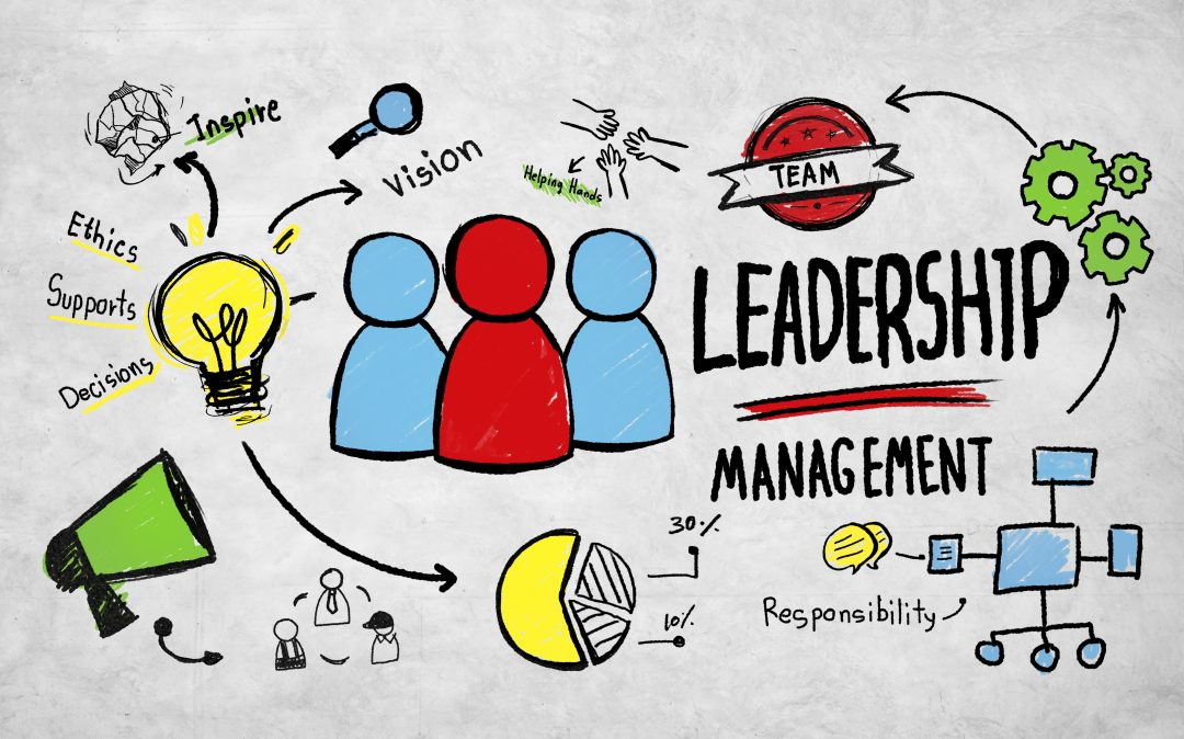 "A graphic with words ""Leadership"""