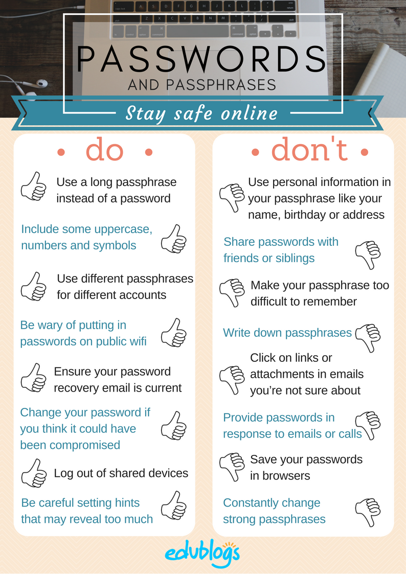 Updated Password Advice - What Students and Teachers Need to Know | Tips Dos and Don'ts Edublogs