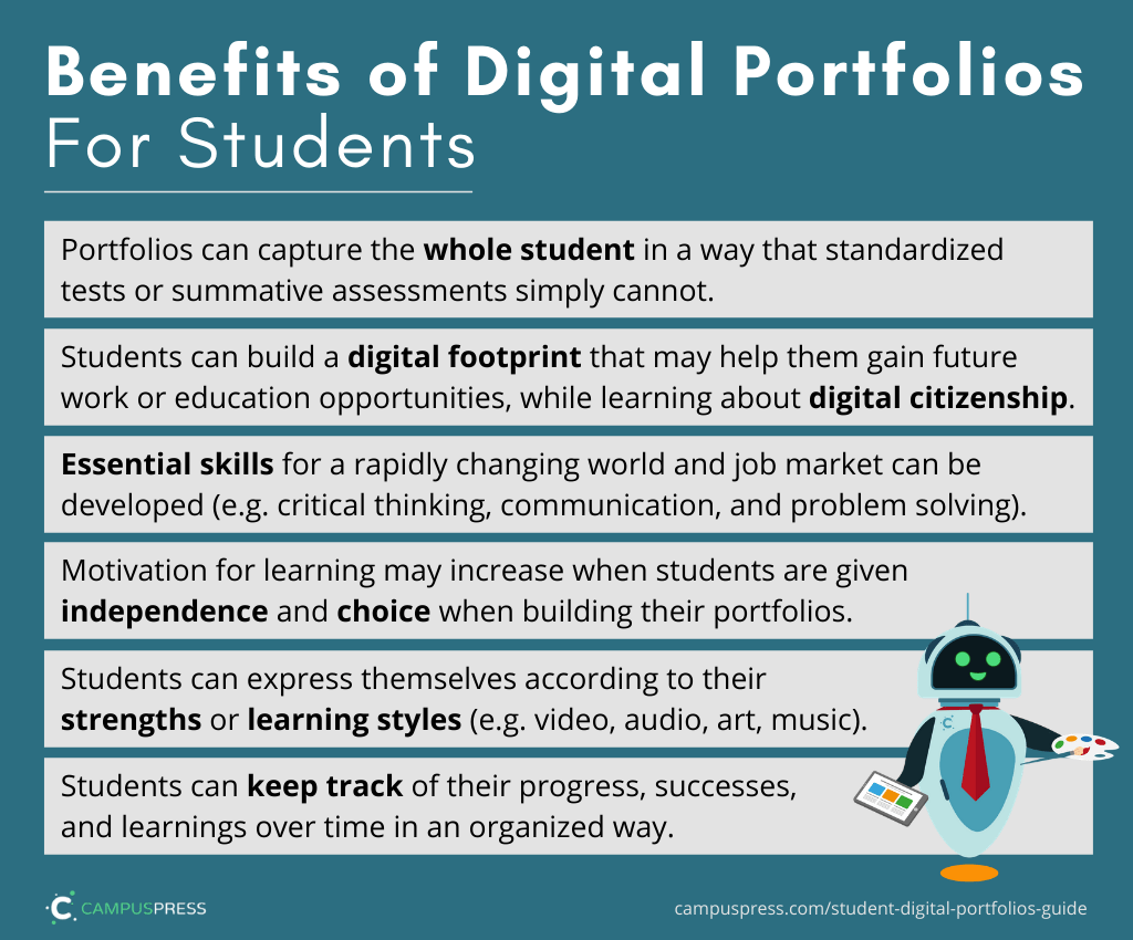 Summary of benefits of digital portfolios from post on CampusPress blog