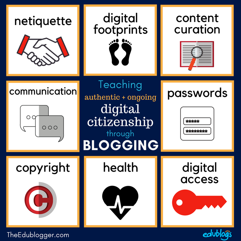 Teaching ongoing and authentic digital citizenship through blogging | Edublogs