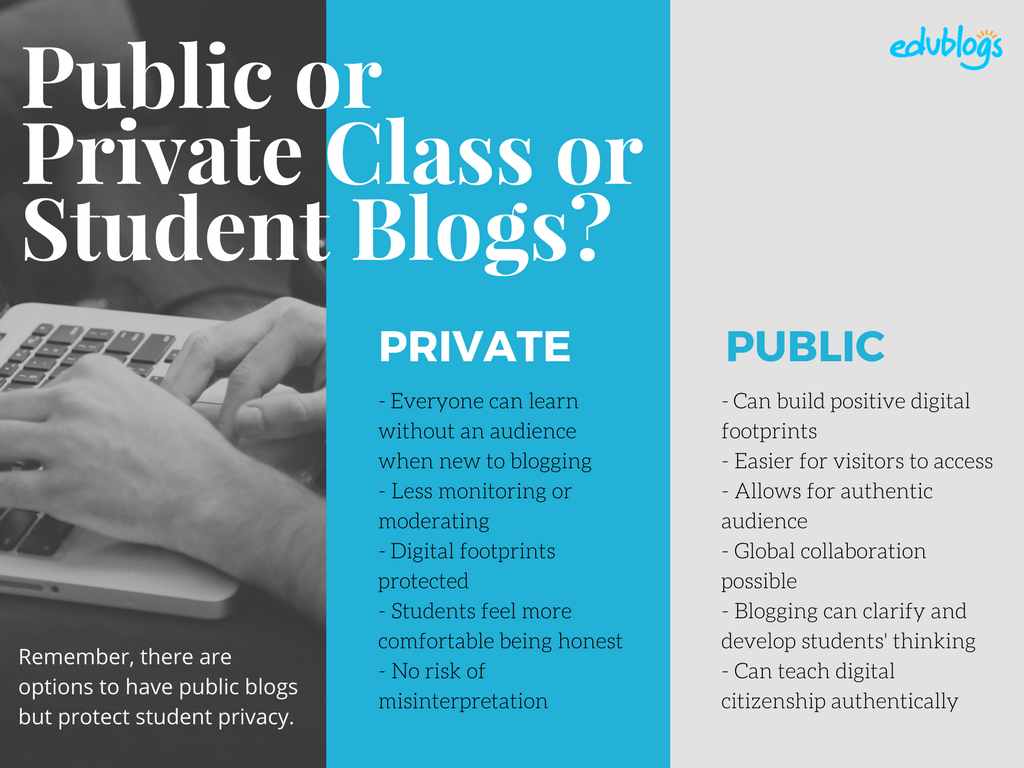 Public or Private Class or Student Blogs | Pros and Cons | Edublogs