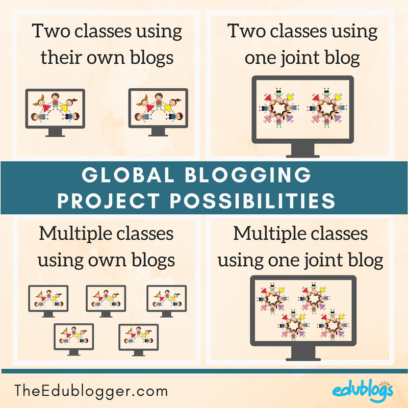 Global blogging project possibilities