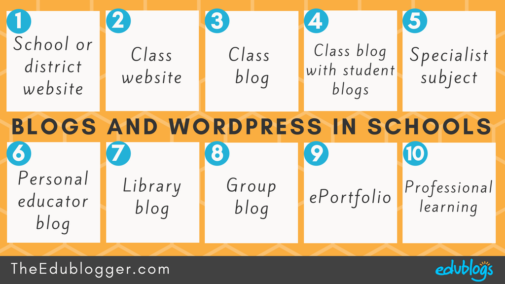 Wondering how WordPress and blogs are used by teachers and students? Check out these 10 examples on The Edublogger | Edublogs