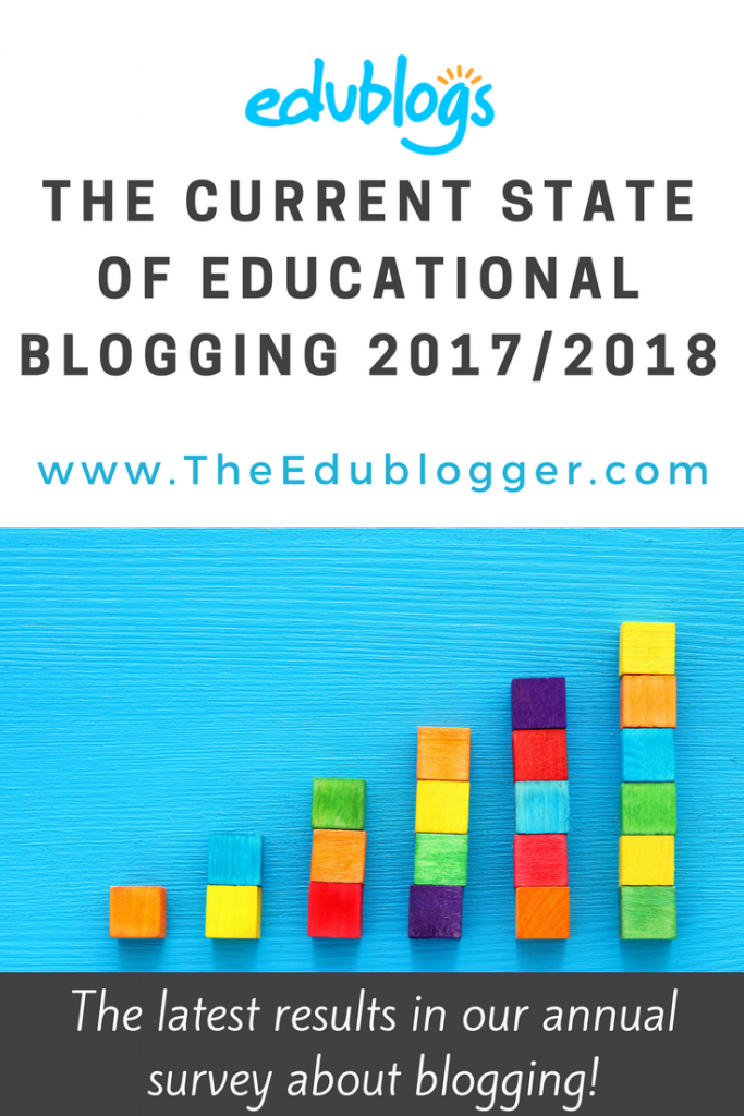 Each year we conduct a survey on how educators are using blogs. Our goal is to document the trends in educational blogging. Here are the results from our latest survey ending in April 2018!