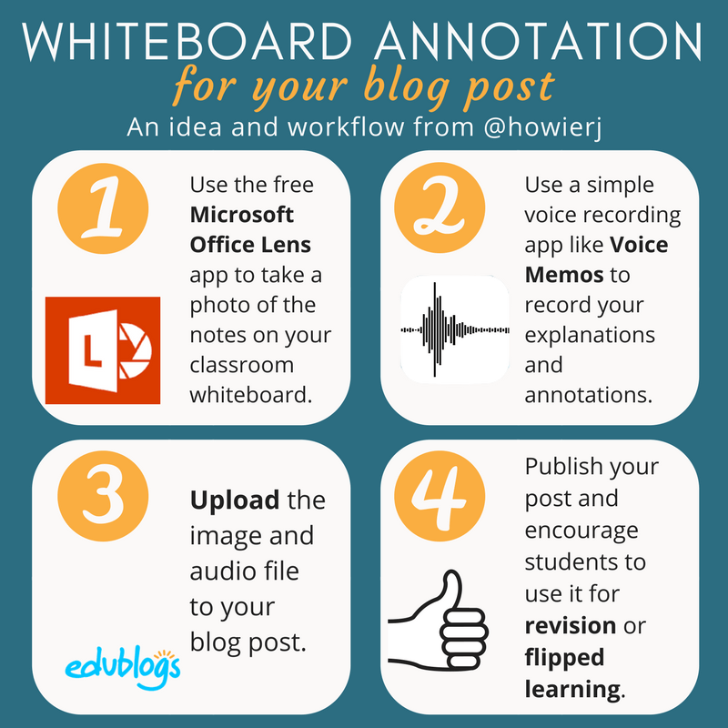 Whiteboard annotation for blog posts -- Howie Jakeway's workflow with the Microsoft Lens app