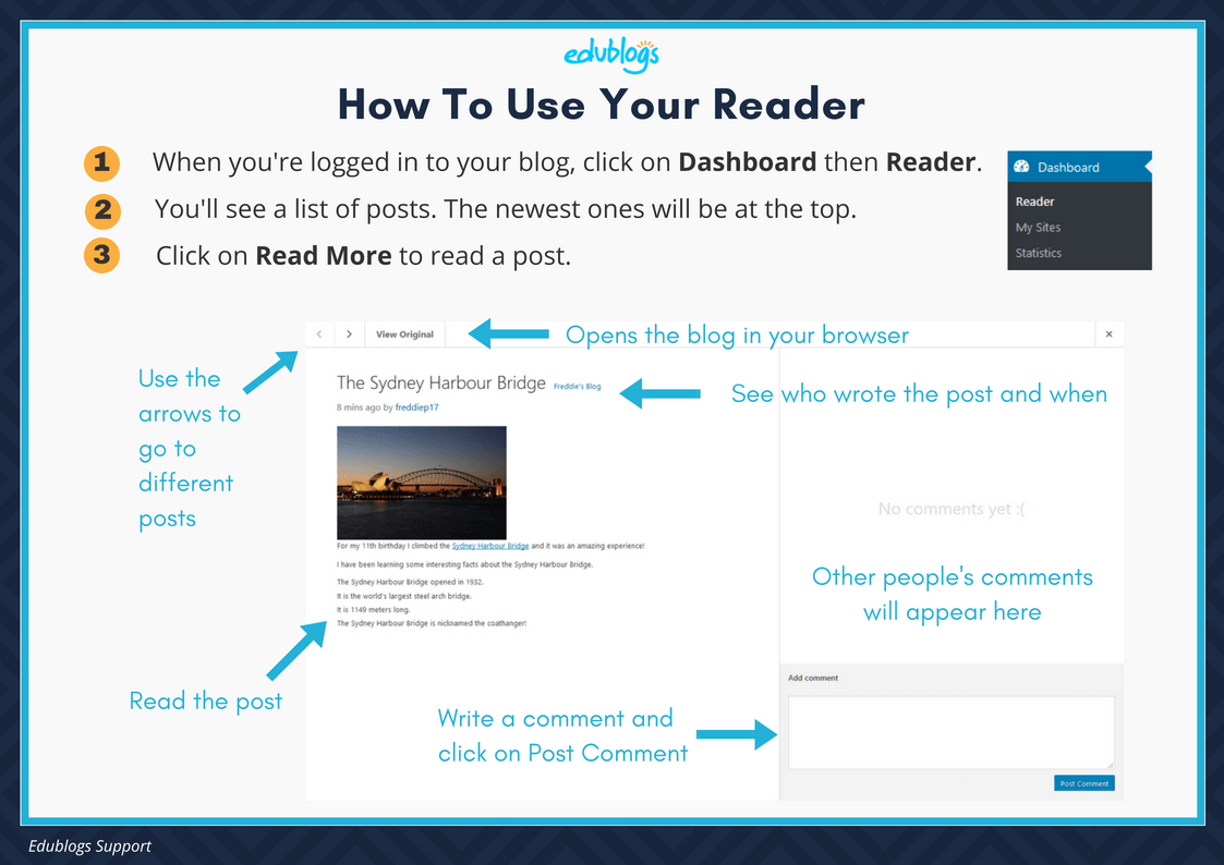 How to Use Your Reader Edublogs My Class Feature