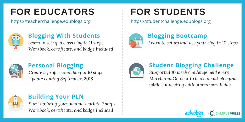 Professional learning opportunities for educators and students Edublogs