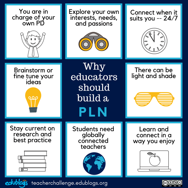 Why teachers should build a PLN Summary Edublogs Teacher Challenge