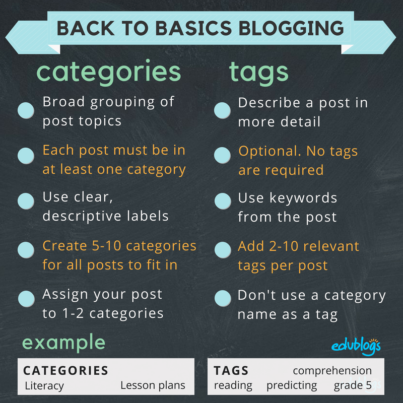 Chart showing the difference between categories and tags
