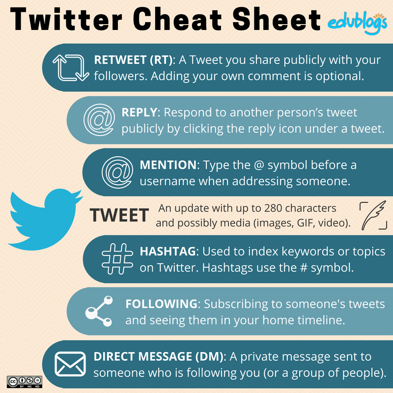 The Ultimate Guide To Twitter 2018