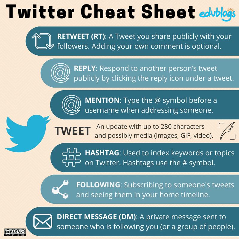 Twitter Tweet Sheet
