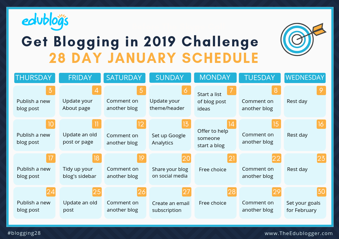 Have you dabbled with blogging in the past but struggled to maintain momentum? You're not alone! We're here to help with a new 28 day challenge to get you off to a great start in January.