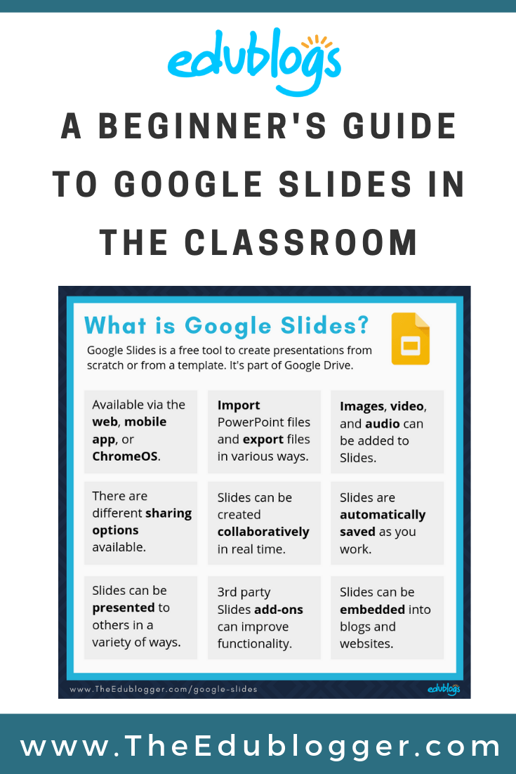 A Beginner's Guide To Google Slides In The Classroom