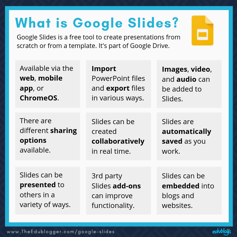 What is Google Slides A Summary For Teachers And Students The Edublogger