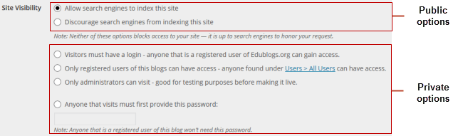 Edublogs offers 6 privacy options