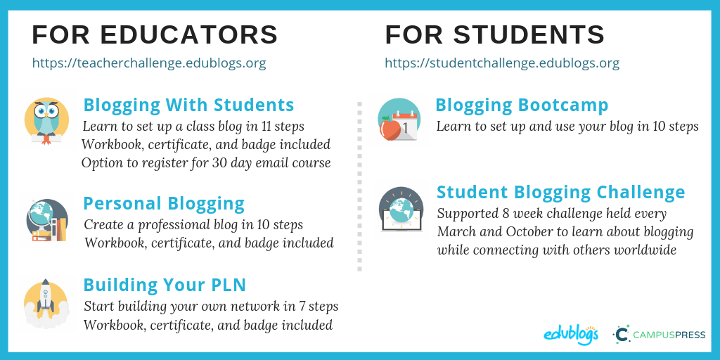 Details of the 5 free courses Edublogs offers teachers and students
