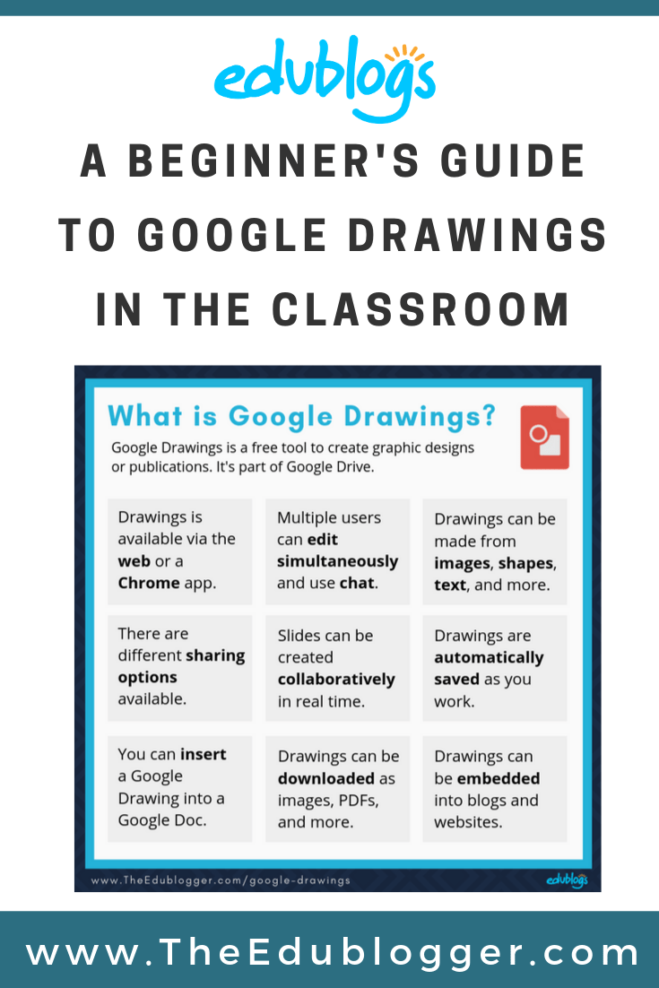 Google Drawings is a versatile free tool that's very useful for teachers, students, and bloggers. This post explains what Google Drawings is, how to use it, classroom examples, and how to embed Drawings into blog posts.