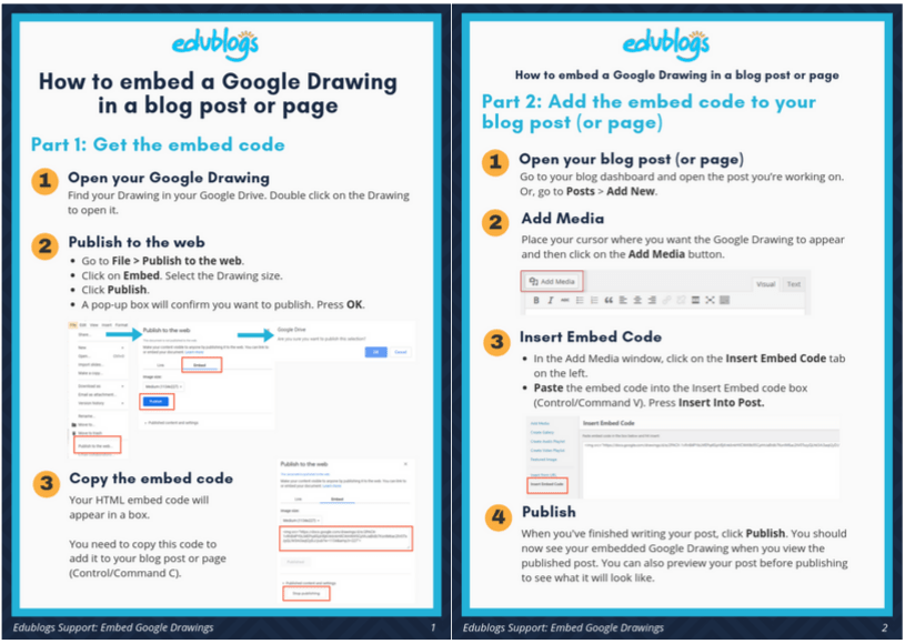 2 page PDF showing how to embed a Google Drawing into a blog post or page