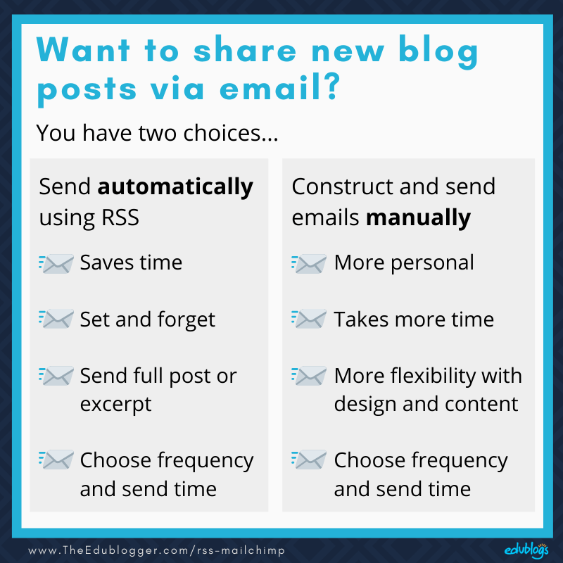 If you want to send out email updates to your blog readers, you have two choices: RSS or manual emails