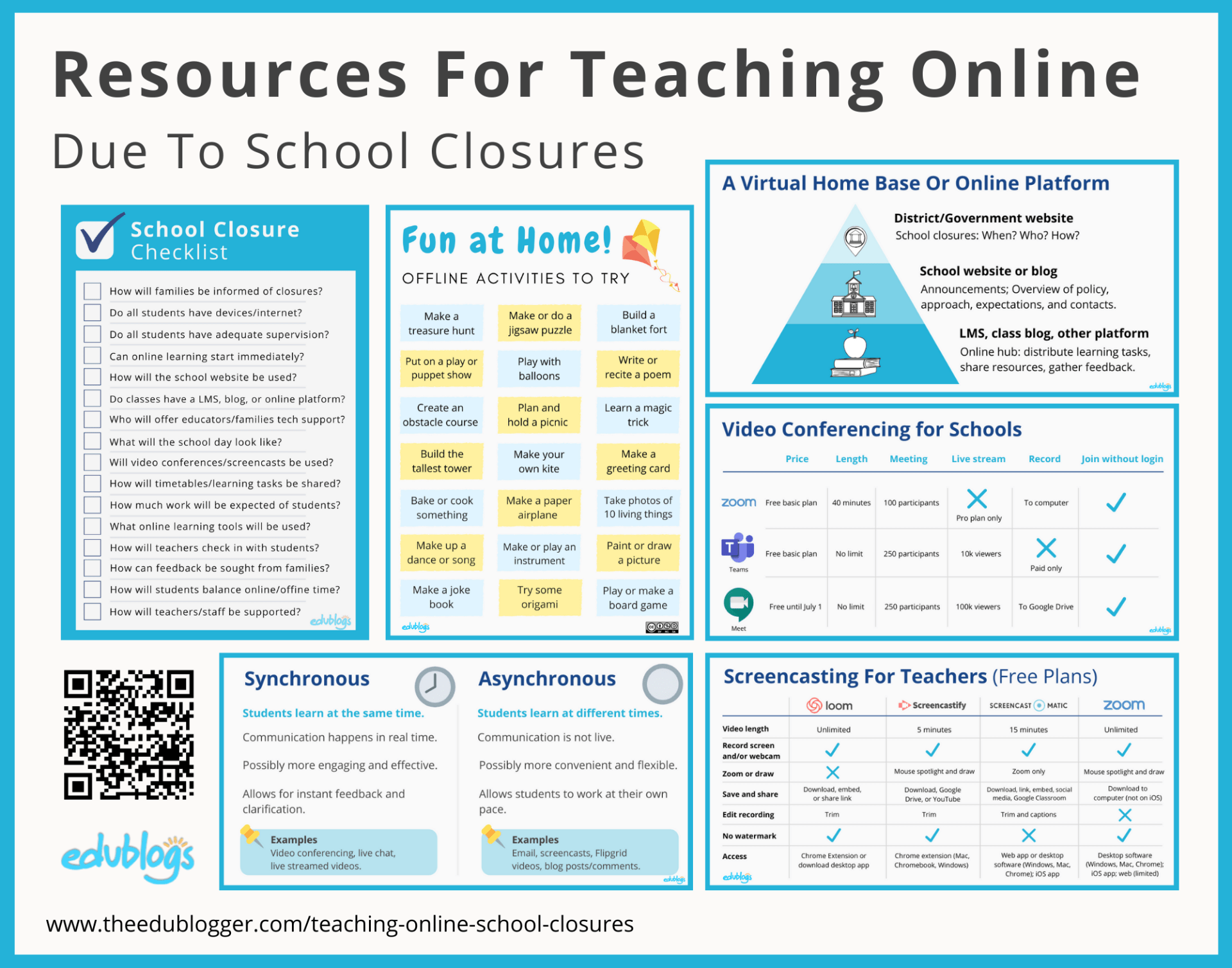 Resources For Teaching Online Due To School Closures The Edublogger