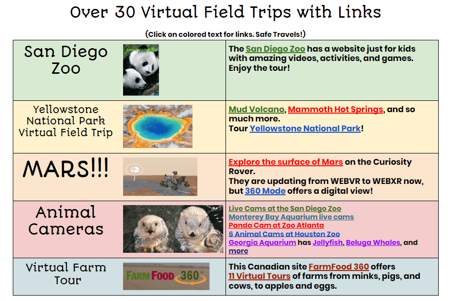 Screenshot Over 30 Virtual Field Trips with Links