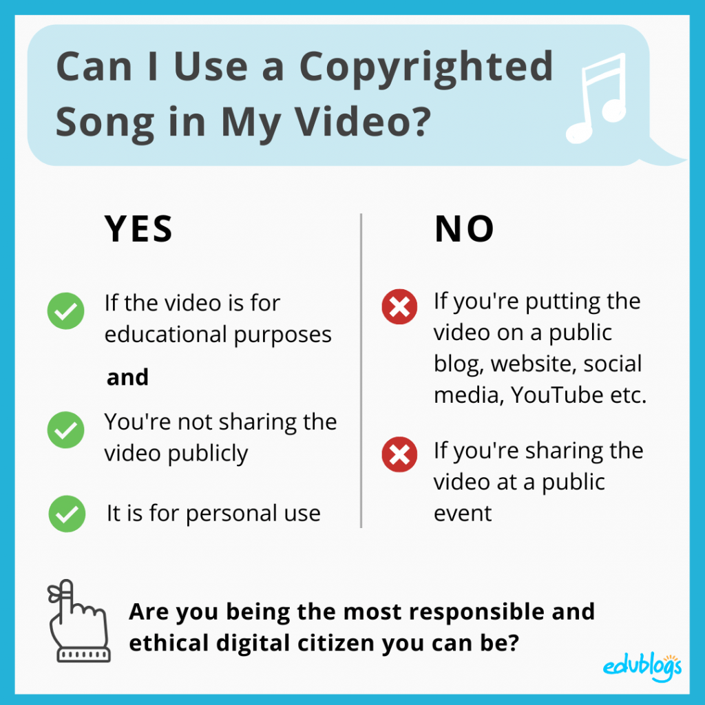 Summary graphic -- can I use a copyrighted song in my video